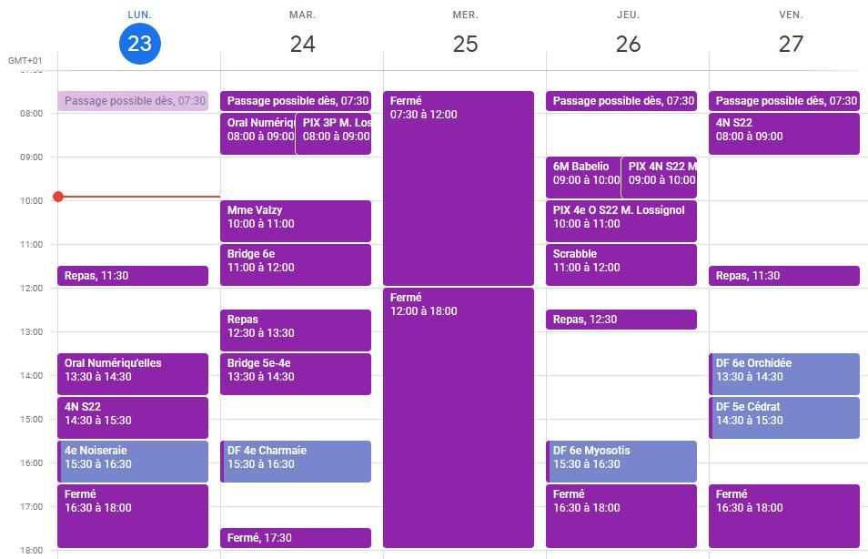 Planning CDI